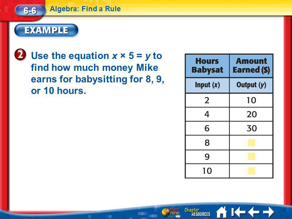 6-6 Algebra: Find a Rule. Use the equation x × 5 = y to find how much money Mike earns for babysitting for 8, 9, or 10 hours.
