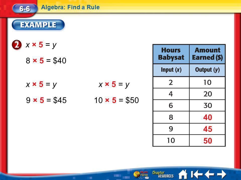 x × 5 = y 8 × 5 = $40 x × 5 = y x × 5 = y 9 × 5 = $45 10 × 5 = $50 40
