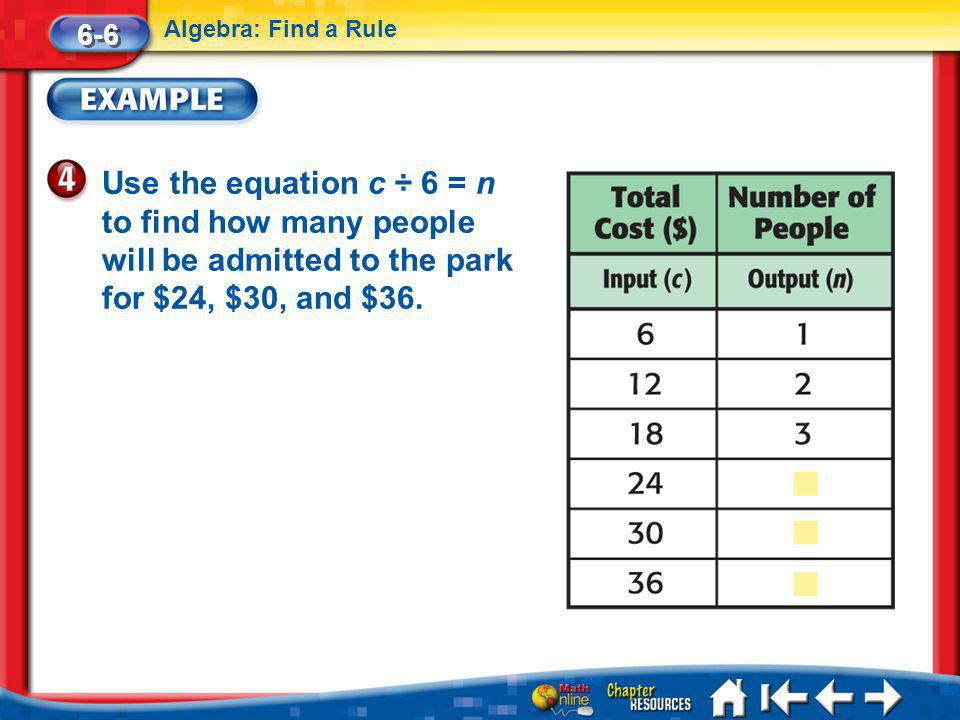 6-6 Algebra: Find a Rule. Use the equation c ÷ 6 = n to find how many people will be admitted to the park for $24, $30, and $36.