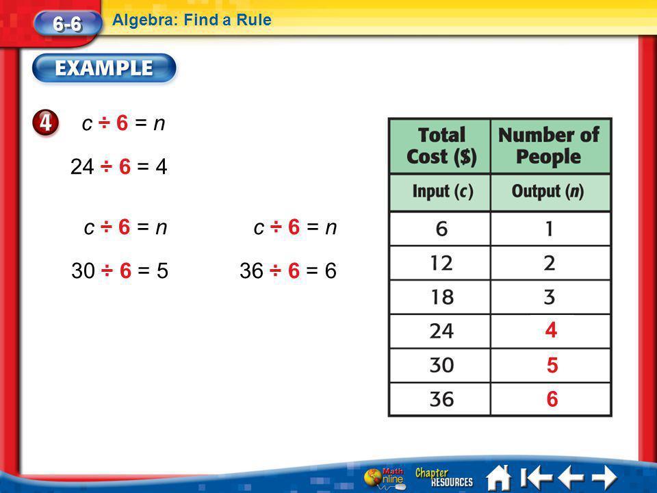 6-6 Algebra: Find a Rule. c ÷ 6 = n. 24 ÷ 6 = 4. c ÷ 6 = n. c ÷ 6 = n. 30 ÷ 6 = 5. 36 ÷ 6 = 6.