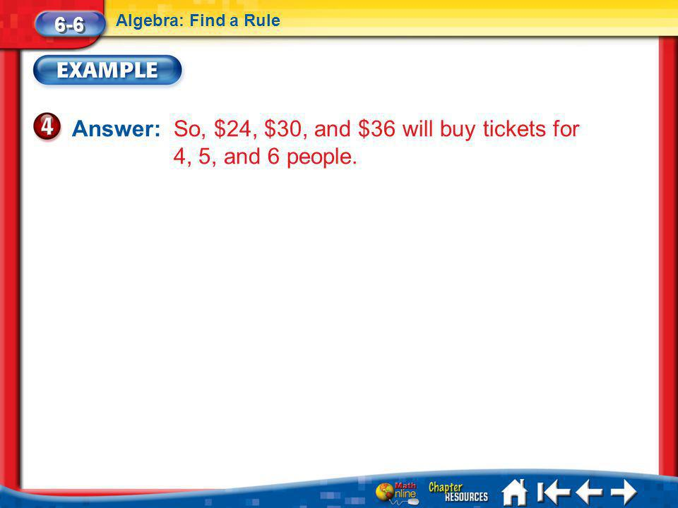 Answer: So, $24, $30, and $36 will buy tickets for 4, 5, and 6 people.