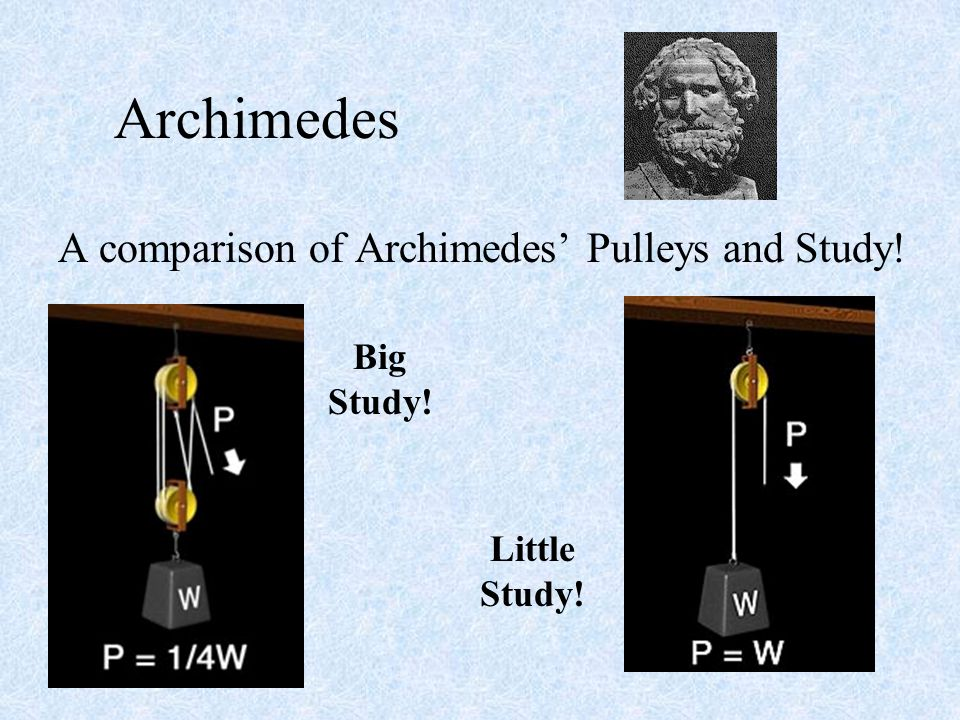 Archimedes A comparison of Archimedes' Pulleys and Study! Big Study!