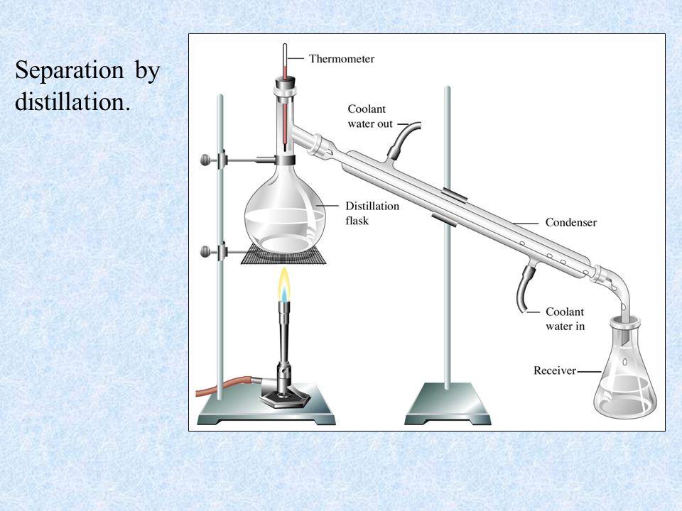 Separation by distillation.