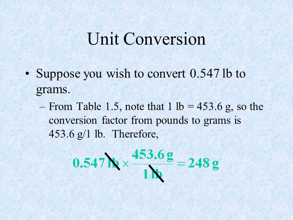 Unit Conversion Suppose you wish to convert 0.547 lb to grams.