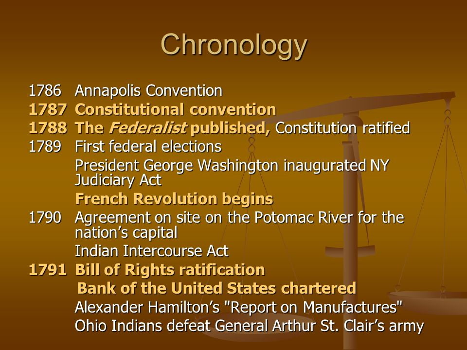 Chronology 1786 Annapolis Convention 1787 Constitutional convention