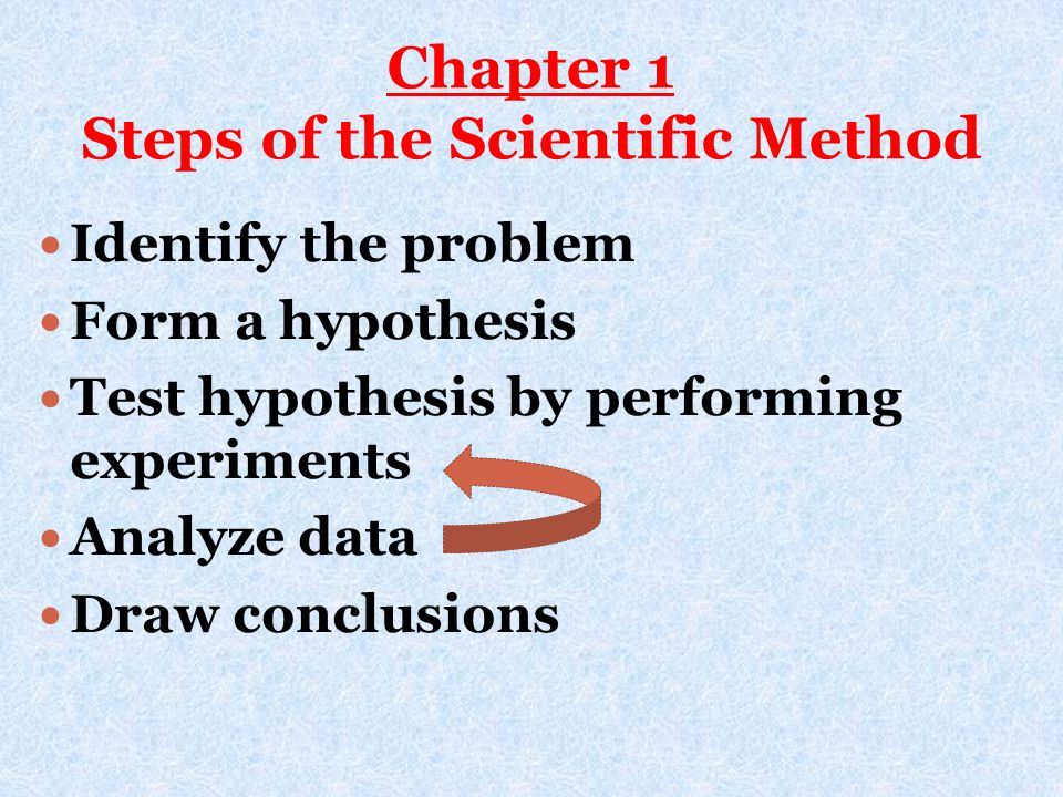 Chapter 1 Steps of the Scientific Method