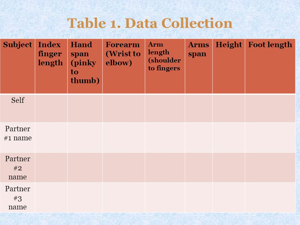 Table 1. Data Collection Subject Index finger length