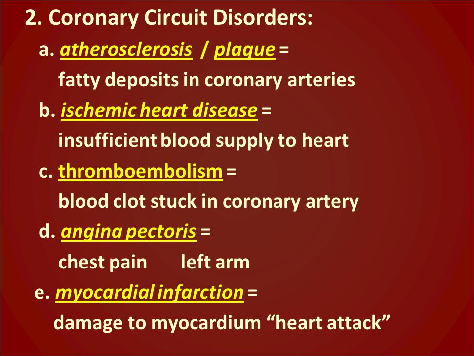 2. Coronary Circuit Disorders: