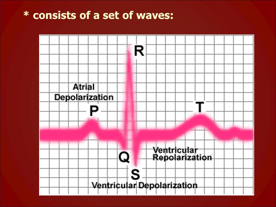 * consists of a set of waves: