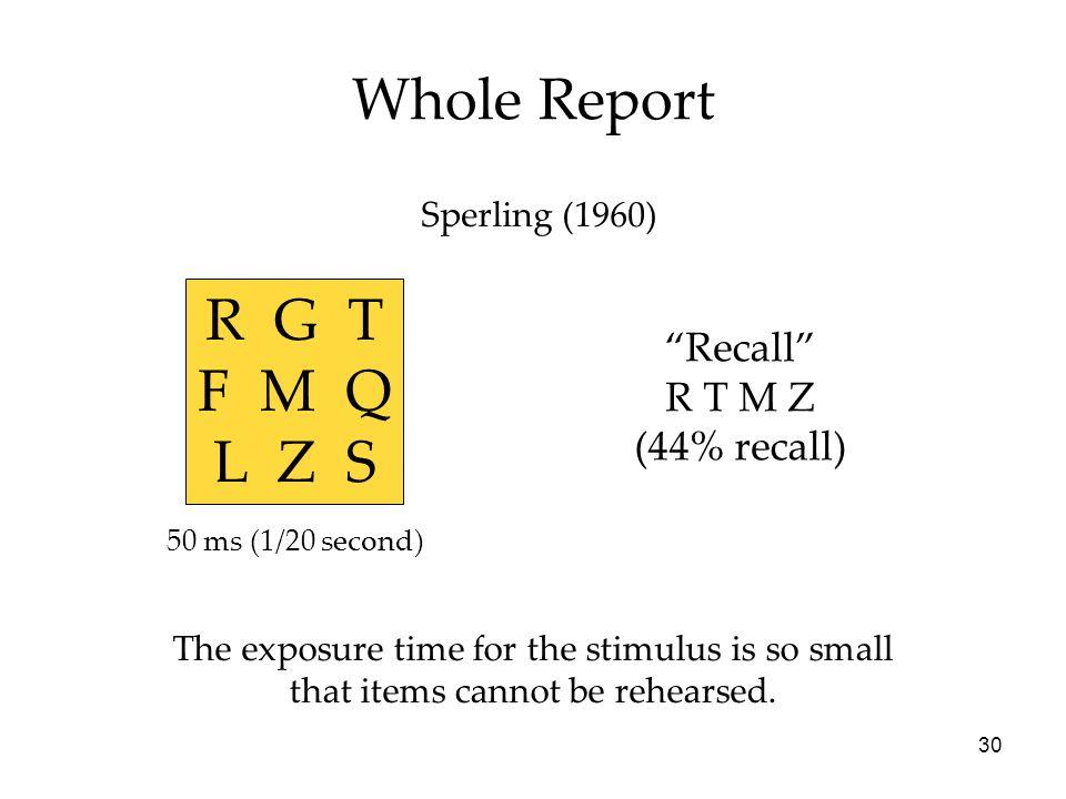 Whole Report R G T F M Q L Z S Recall R T M Z (44% recall)