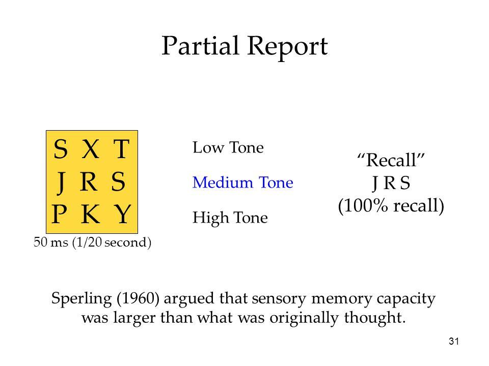Partial Report S X T J R S P K Y Recall J R S (100% recall) Low Tone