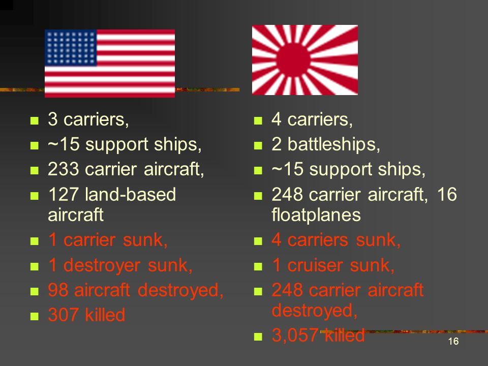 248 carrier aircraft, 16 floatplanes 4 carriers sunk, 1 cruiser sunk,