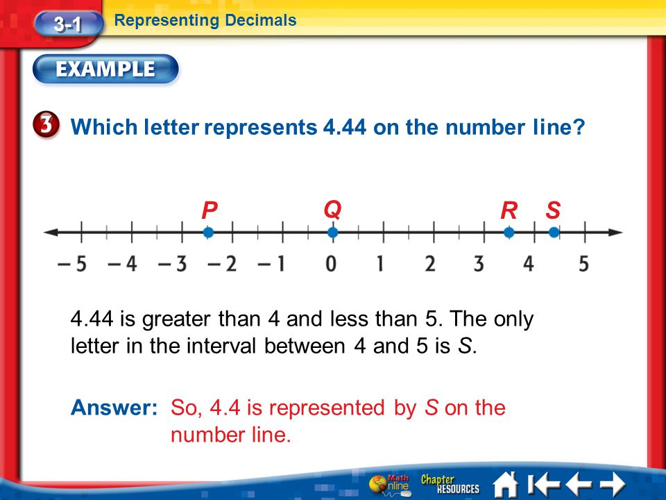 P Q R S Which letter represents 4.44 on the number line