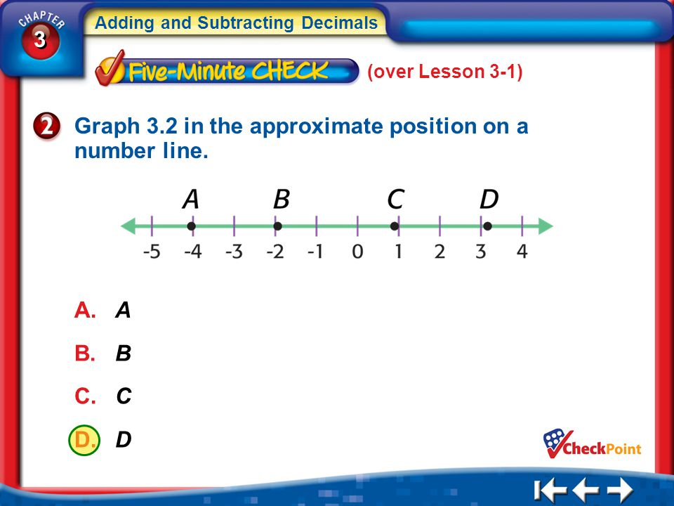 Graph 3.2 in the approximate position on a number line.