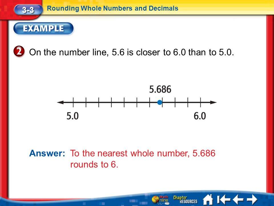 On the number line, 5.6 is closer to 6.0 than to 5.0.