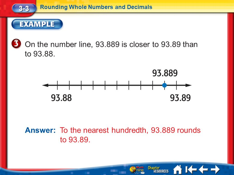 On the number line, 93.889 is closer to 93.89 than to 93.88.