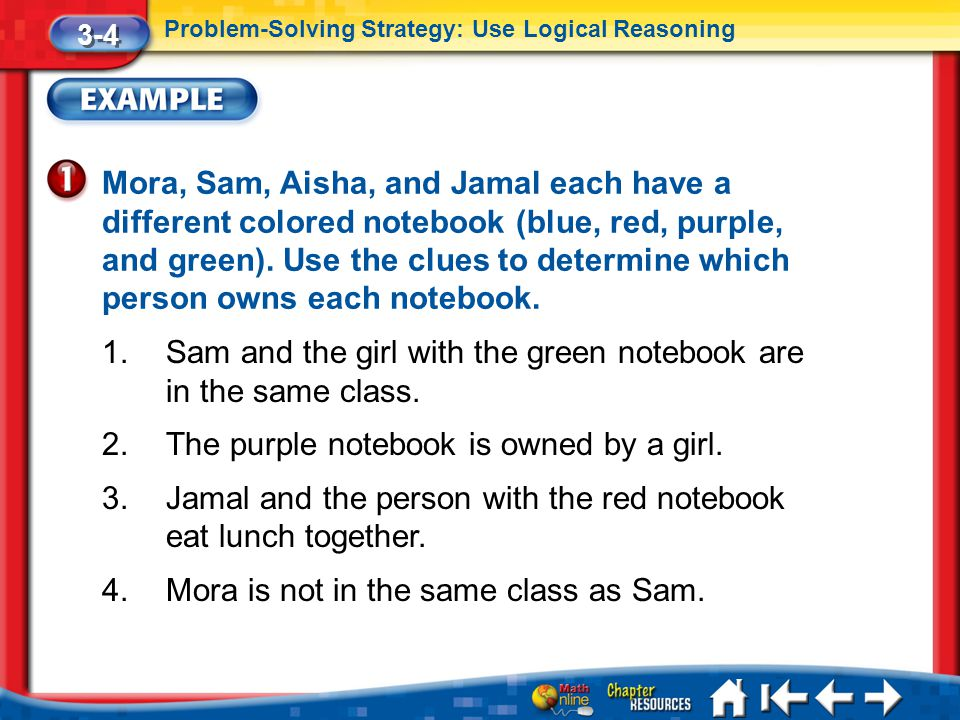 Sam and the girl with the green notebook are in the same class.
