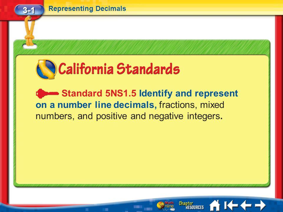 3-1 Representing Decimals.