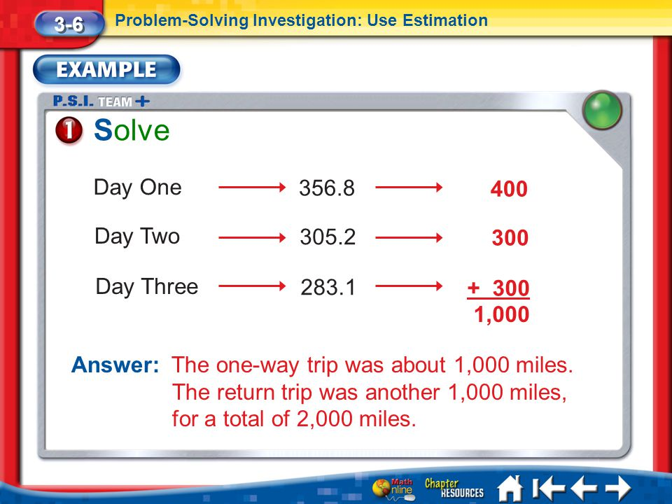 Solve Day One 356.8 400 Day Two 305.2 300 Day Three 283.1 + 300 1,000