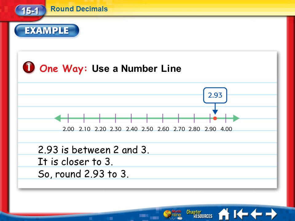 One Way: Use a Number Line
