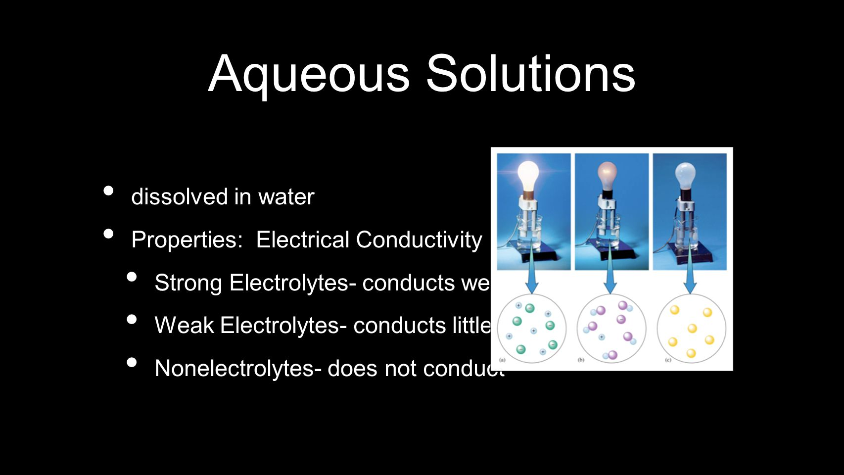 Aqueous Solutions dissolved in water
