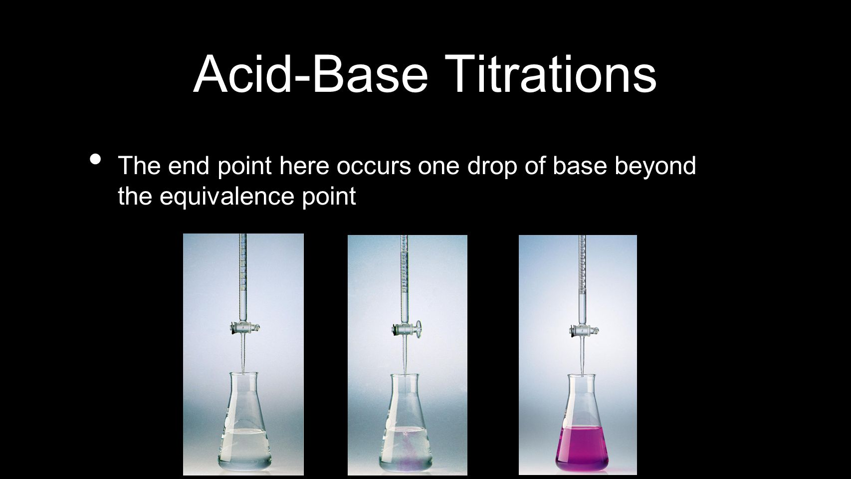 Acid-Base Titrations The end point here occurs one drop of base beyond the equivalence point