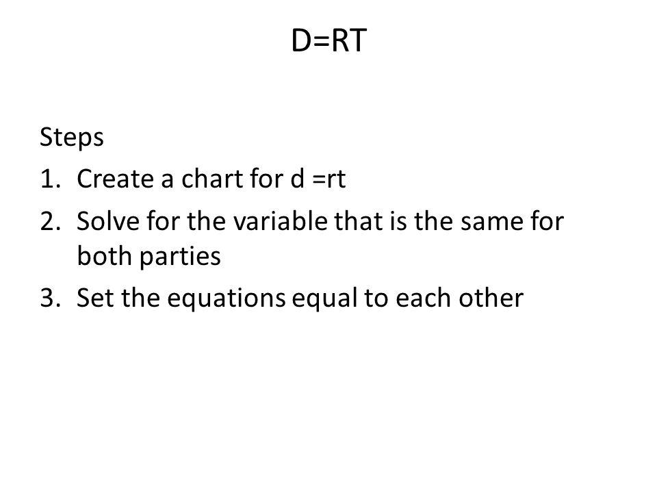 D=RT Steps Create a chart for d =rt