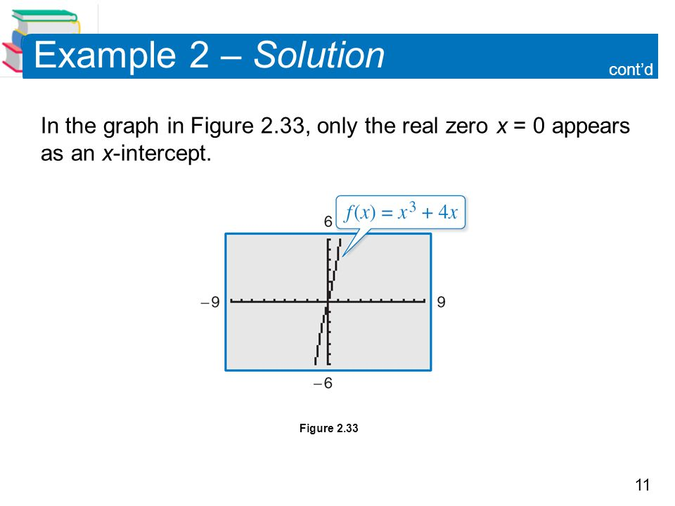 Example 2 – Solution cont'd. In the graph in Figure 2.33, only the real zero x = 0 appears as an x-intercept.