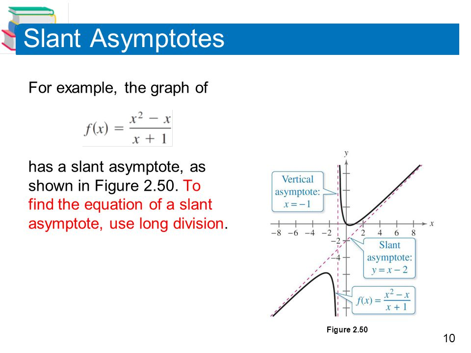 Slant Asymptotes For example, the graph of