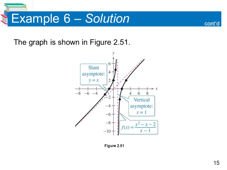 Example 6 – Solution The graph is shown in Figure 2.51. cont'd