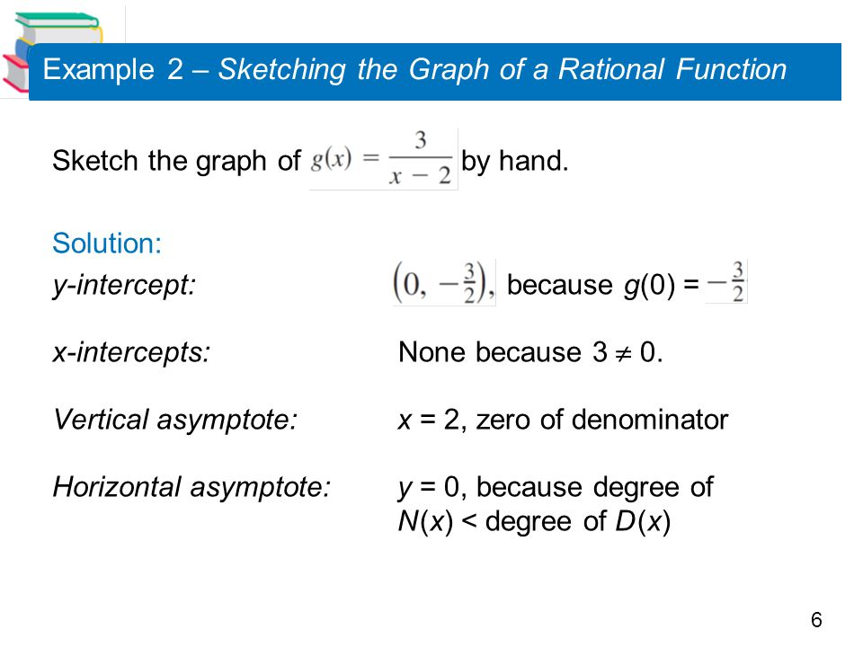 Example 2 – Sketching the Graph of a Rational Function