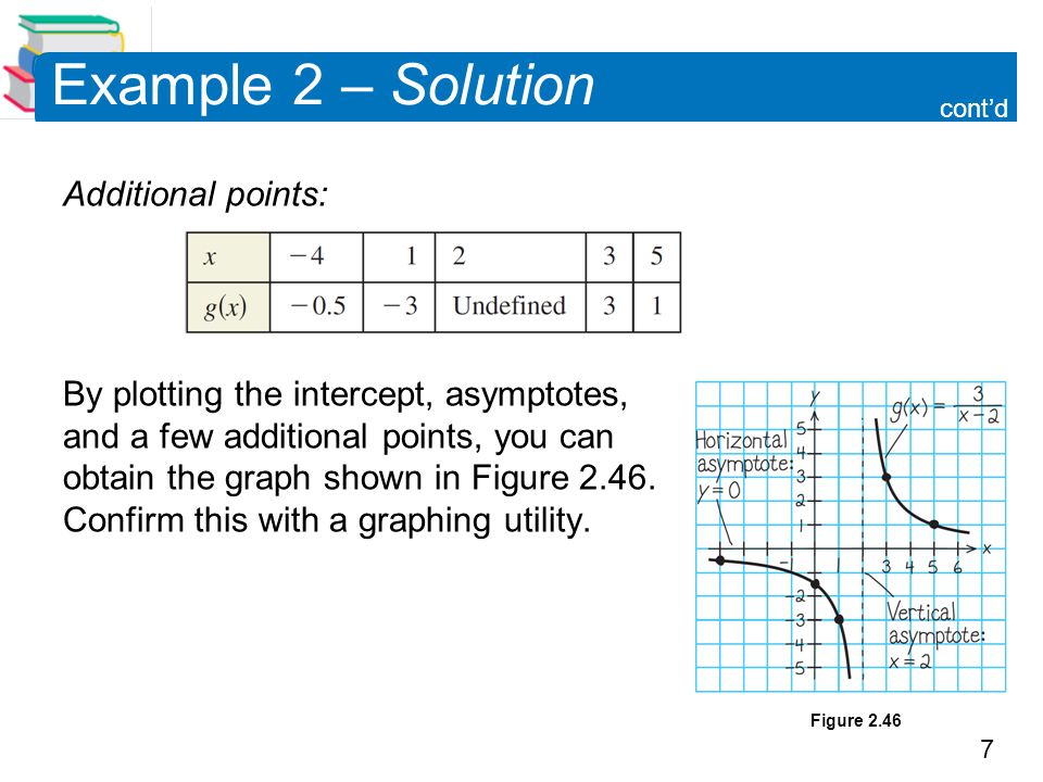 Example 2 – Solution Additional points: