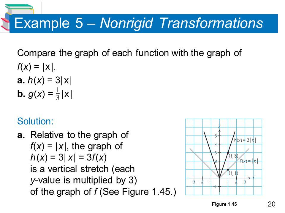 Example 5 – Nonrigid Transformations