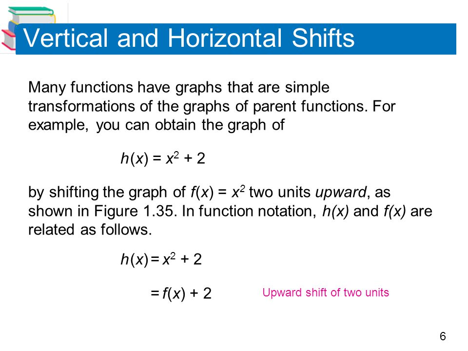 how to find vertical shift