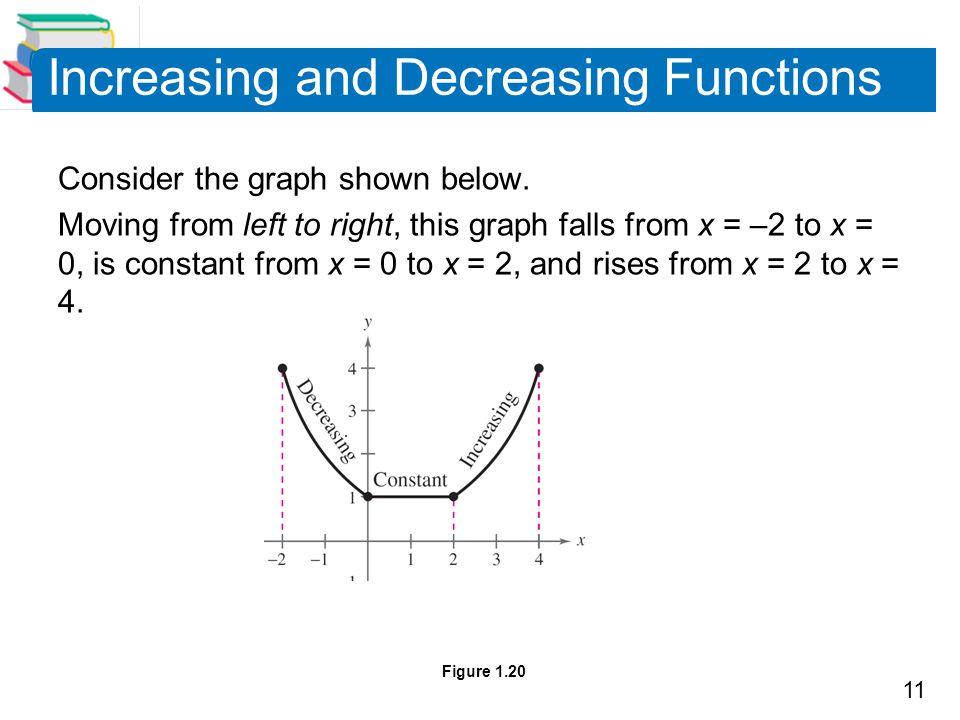 Increasing and Decreasing Functions