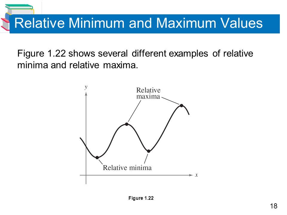 Relative Minimum and Maximum Values