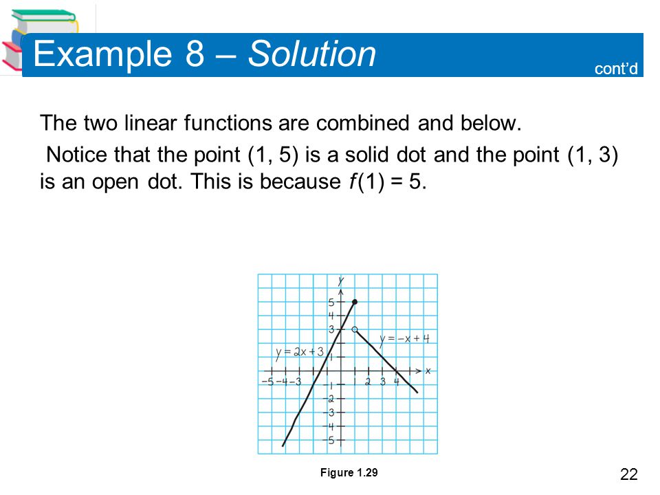 Example 8 – Solution The two linear functions are combined and below.