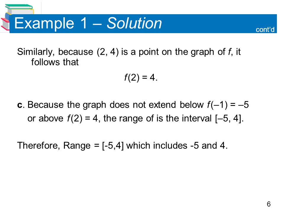 Example 1 – Solution cont'd. Similarly, because (2, 4) is a point on the graph of f, it follows that.