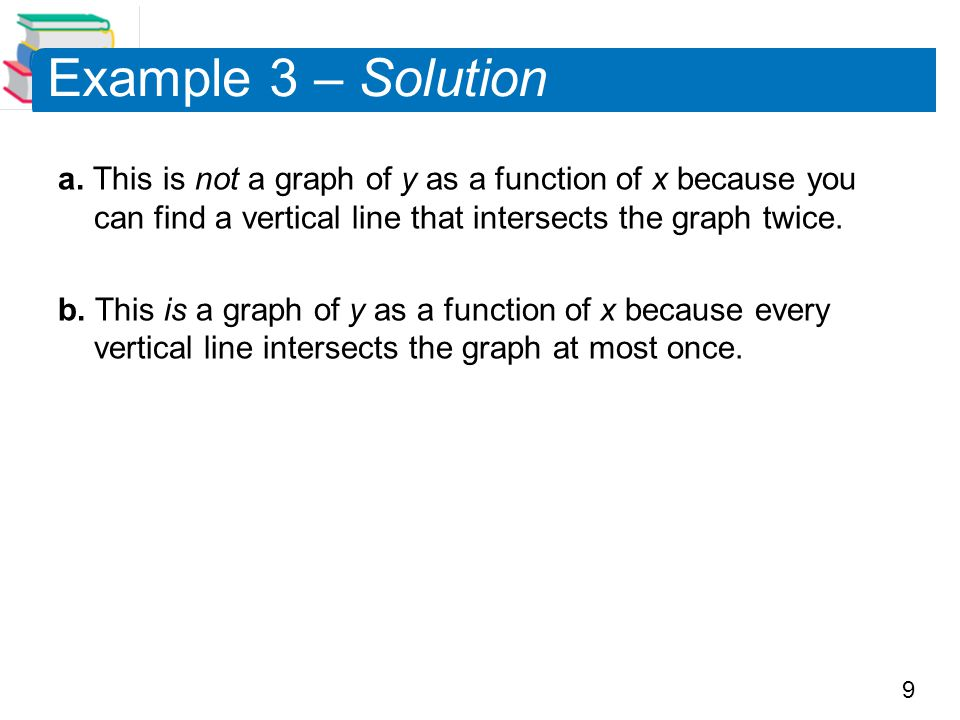 Example 3 – Solution a. This is not a graph of y as a function of x because you can find a vertical line that intersects the graph twice.