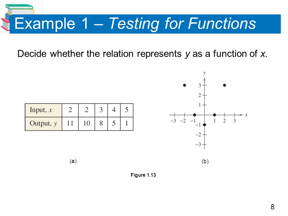 Example 1 – Testing for Functions
