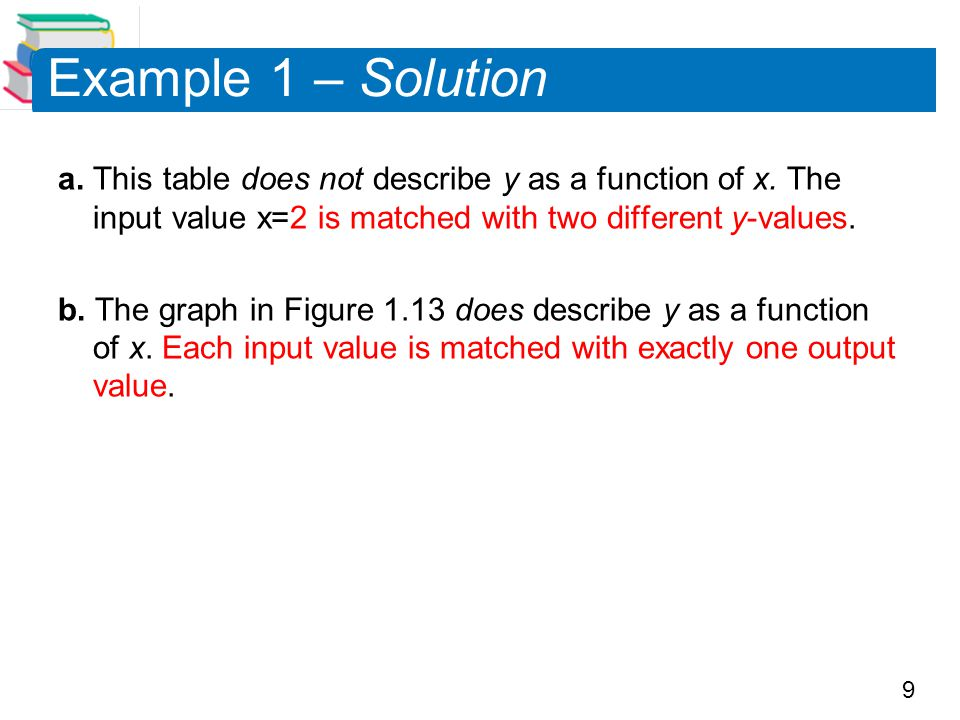 Example 1 – Solution a. This table does not describe y as a function of x. The input value x=2 is matched with two different y-values.