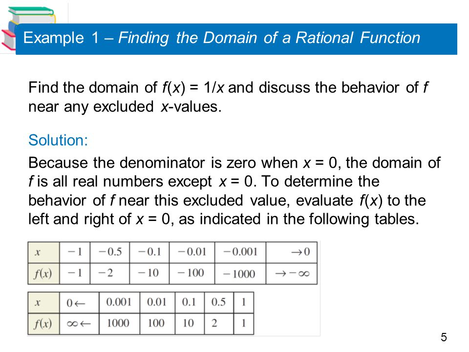 Example 1 – Finding the Domain of a Rational Function