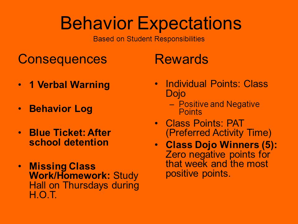 Behavior Expectations Based on Student Responsibilities