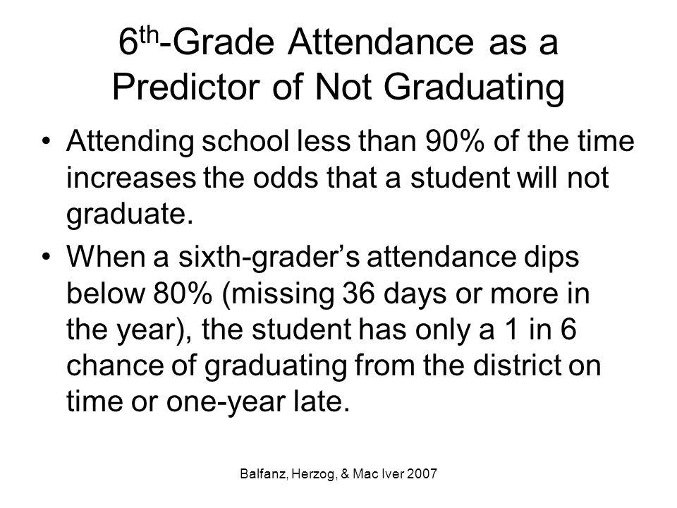6th-Grade Attendance as a Predictor of Not Graduating