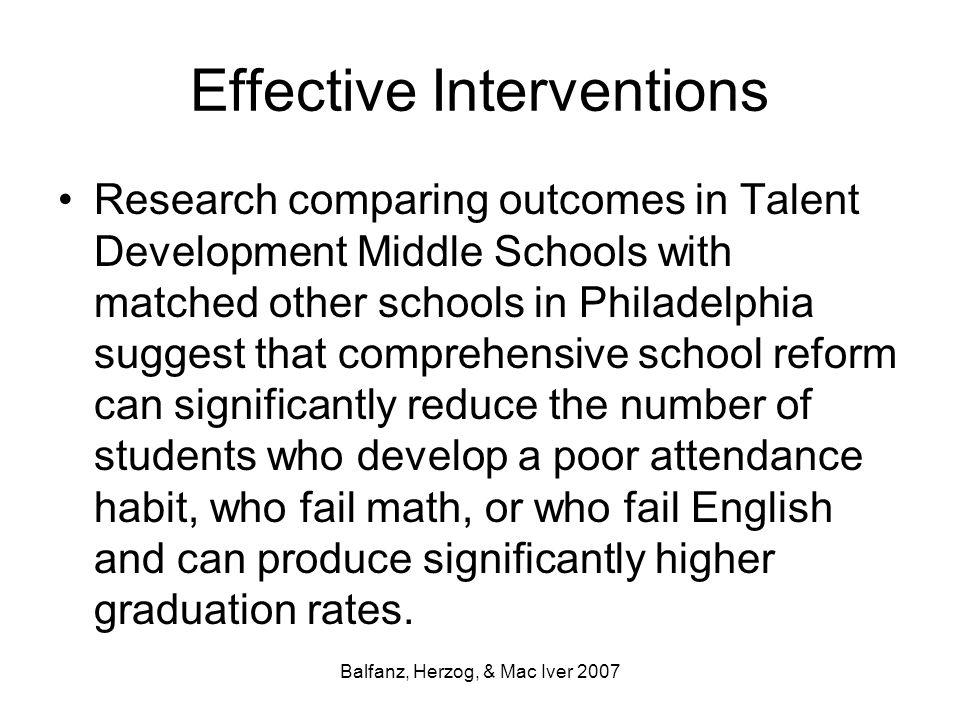 Effective Interventions