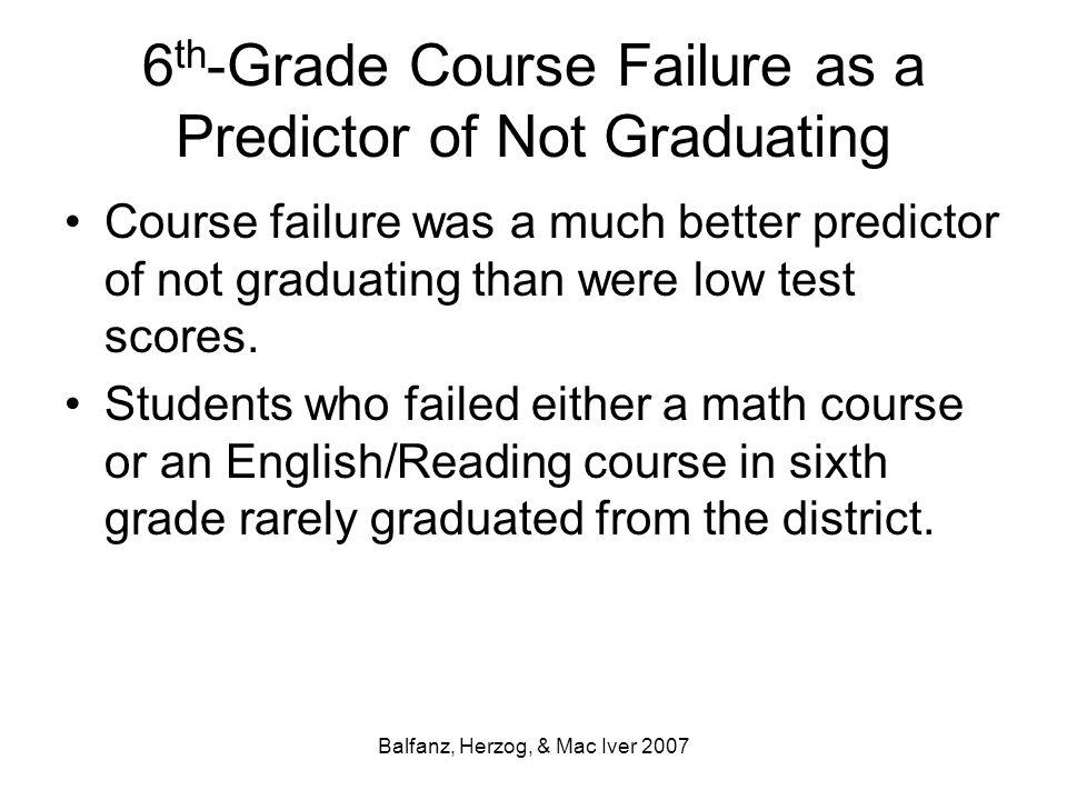 6th-Grade Course Failure as a Predictor of Not Graduating