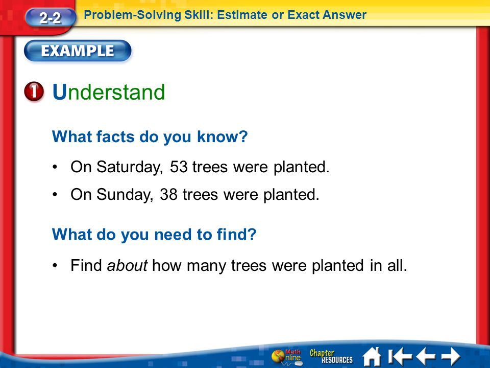 Understand What facts do you know On Saturday, 53 trees were planted.
