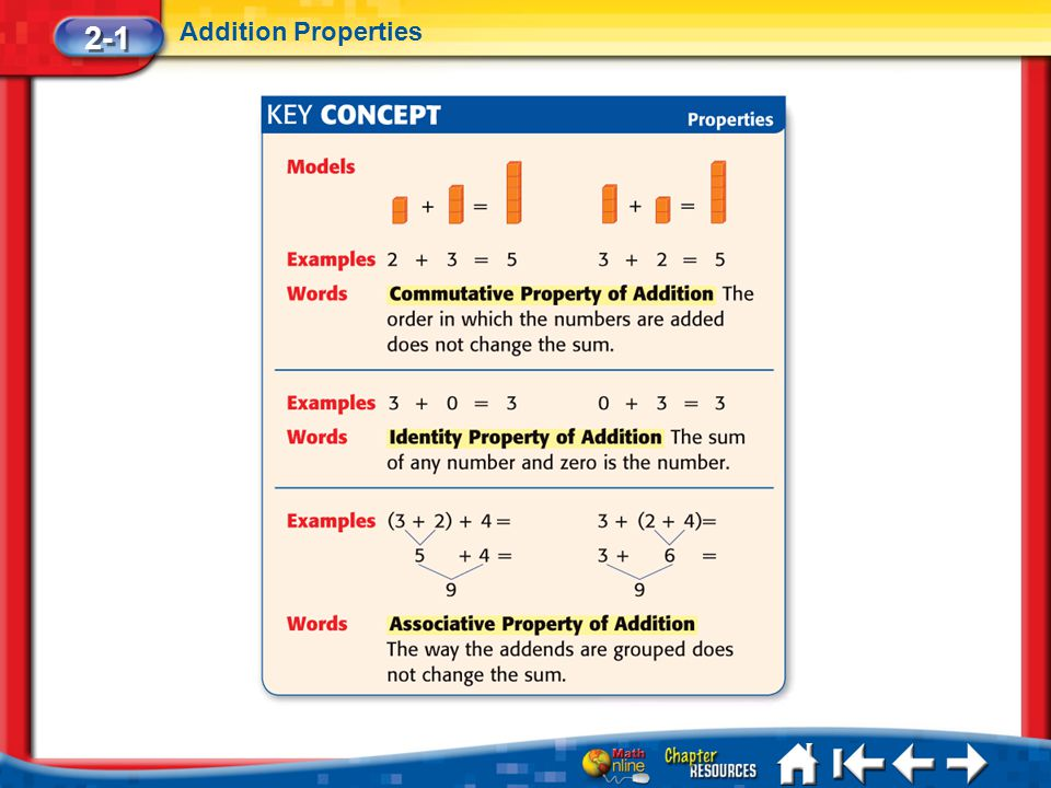 2-1 Addition Properties Lesson 1 Key Concept 1