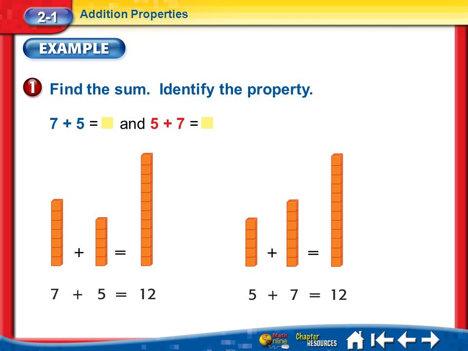 Find the sum. Identify the property.