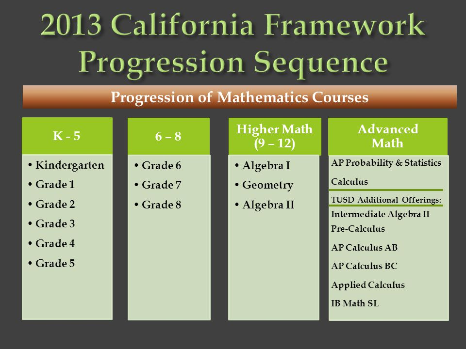 2013 California Framework Progression Sequence